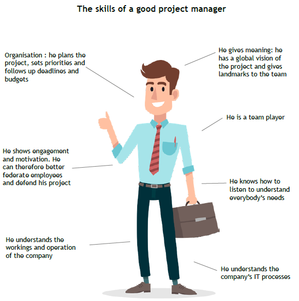 Appoint a dedicated project leader for your Fleet Management project